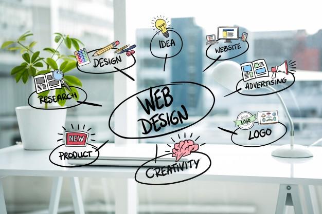 Xu hướng thiết kế website tại Quy Nhơn 2020